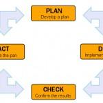 健康経営の推進担当が解説する取り組みのポイント