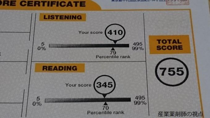 1日1時間 TOEIC500点台から600点台にあげる勉強方法